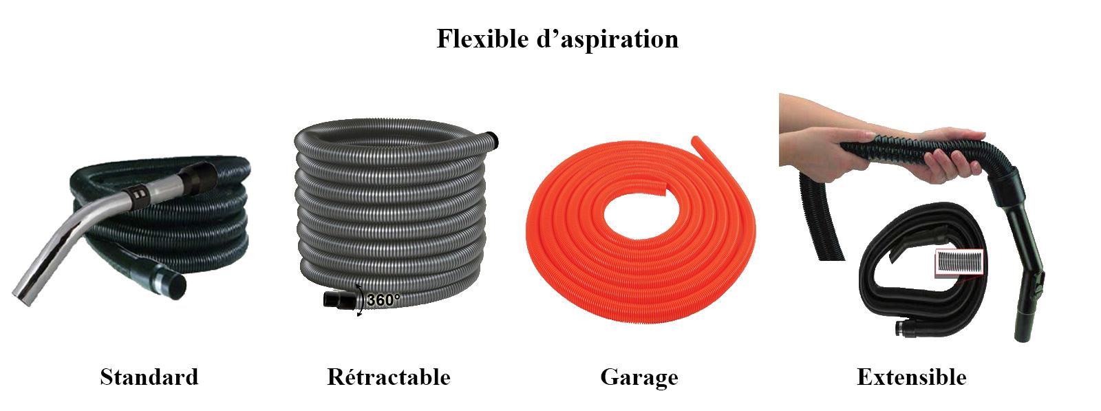 Flexibles d'aspiration