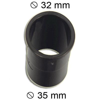 adaptateur-35-mm-32-mm-150-x-150-px