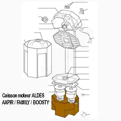 caisson-moteurs-400-x-400-px