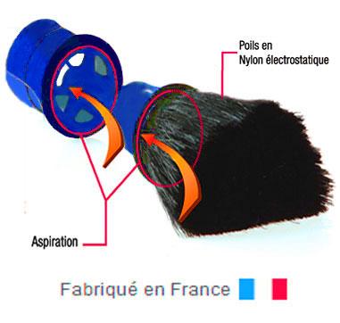 aspiration-centralisee-aertecnica-tx1a-jusqu-a-250-m-garantie-3-ans-avec-1-trousse-flexible-a-variateur-9-m-8-accessoires-aspi-plumeau-400-x-400-px