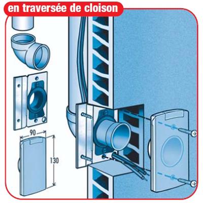 plaque-de-montage-universelle-extra-plate-Ø-50-8-mm-400-x-400-px
